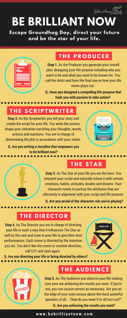 Be Brilliant Now Infographic V2