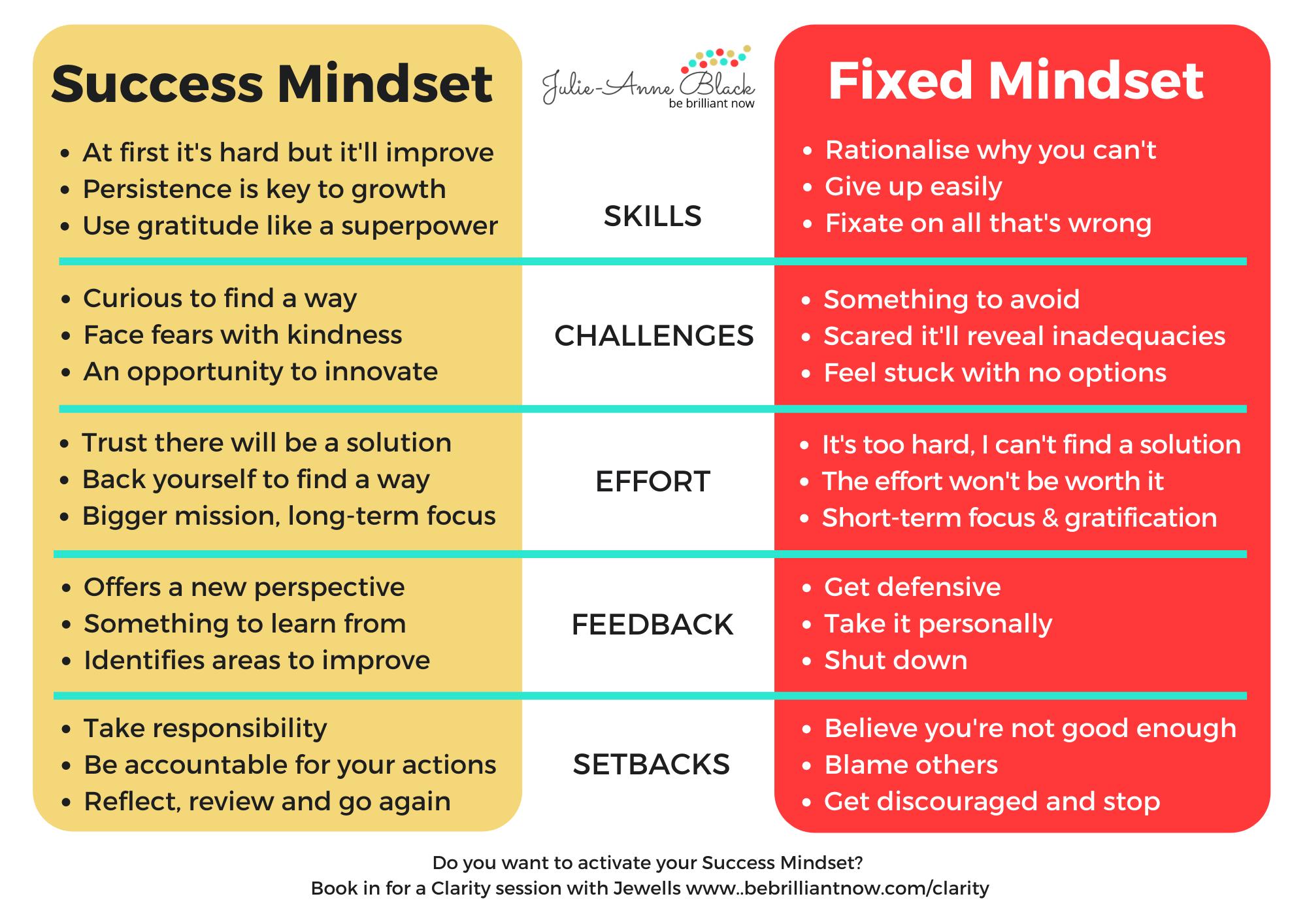 Be Brilliant Now Success Mindset