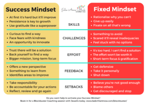 Download your Success Mindset Checklist today