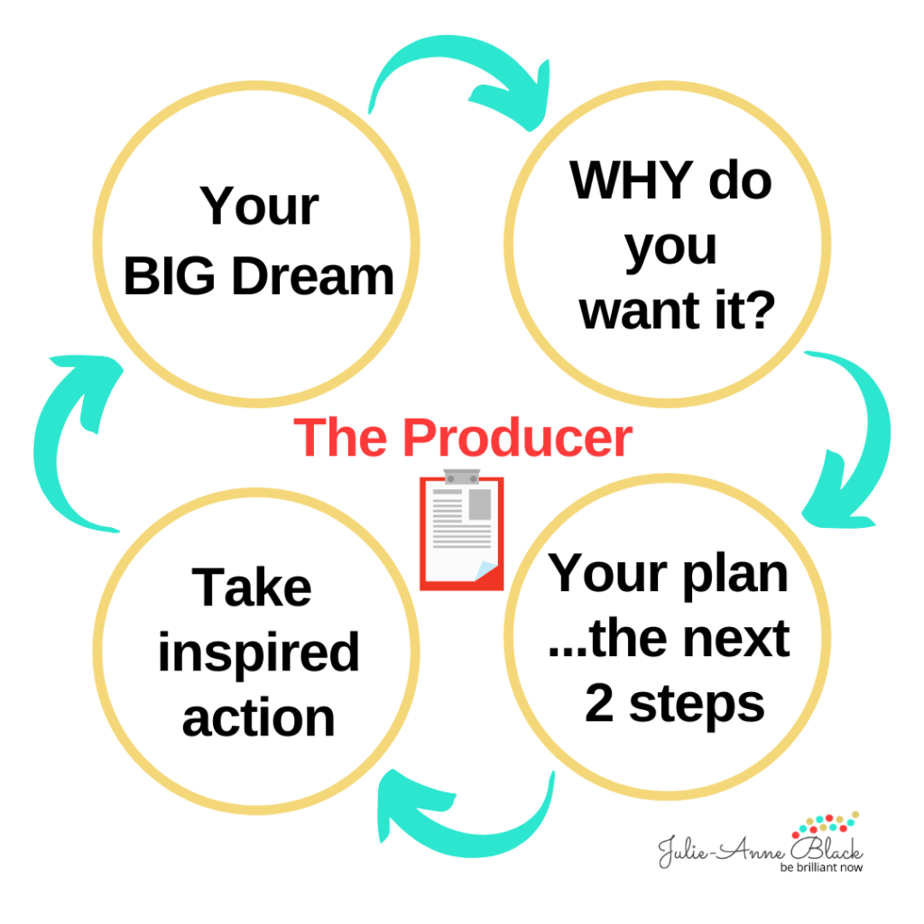 The Producer helps you start with the end in mind so you have the confidence to create your life vision and be brilliant now